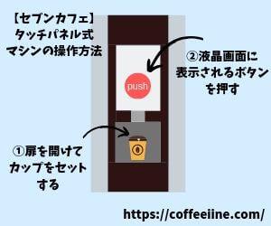 セブンカフェの新型コーヒーマシンの操作方法